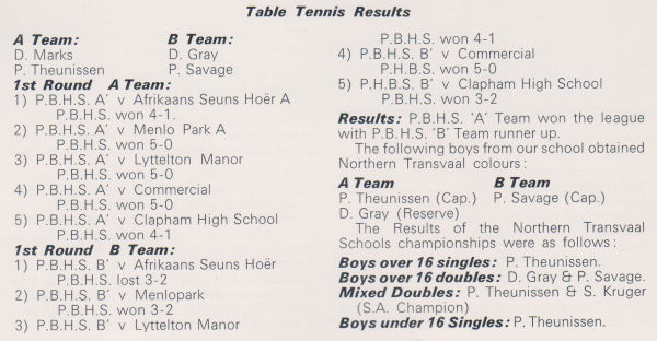 Table Tennis Results 1969